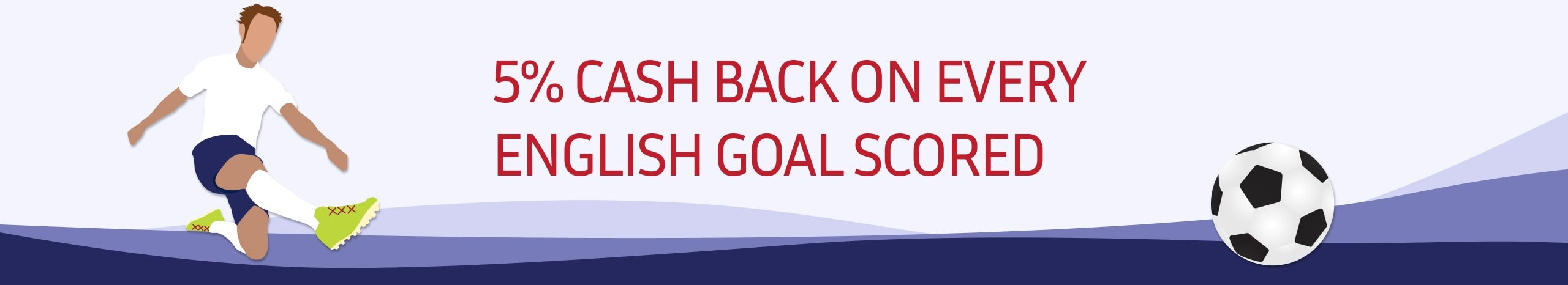 5% Cash Back up to £100 in Games Bonus for every goal scored by the English national team. Let's play & support the team!